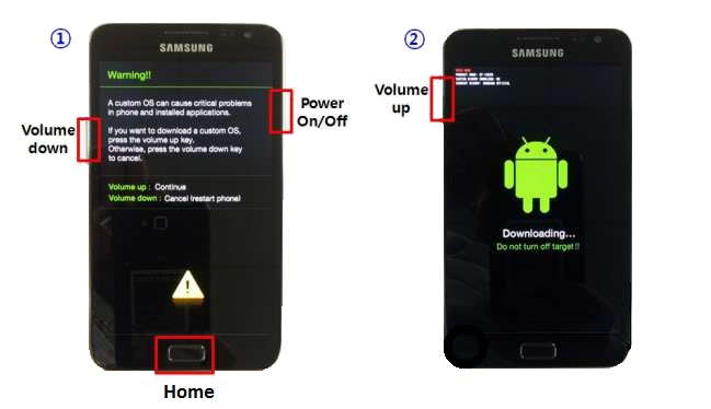 Recovery Samsung T399 y T399N