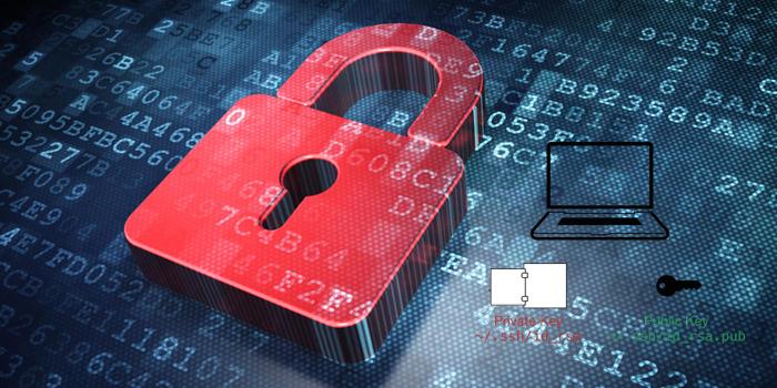 Generando y trabajando con llaves SSH