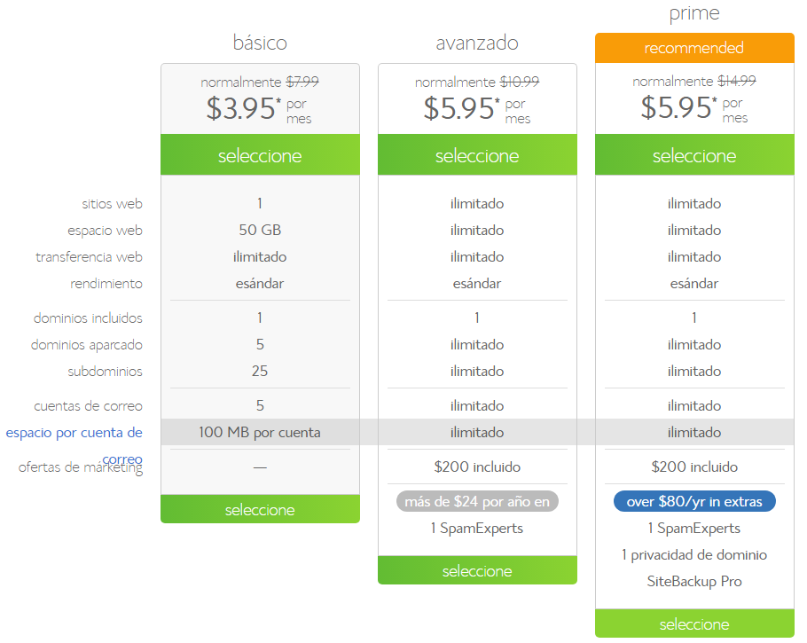 Web Hosting Plans and Packages Bluehost